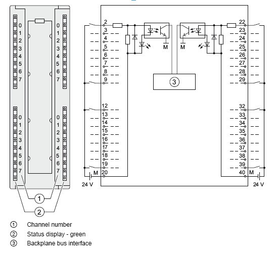 111 profibus connector input module quantum rtd input module wiring diagram at bayanpartner.co