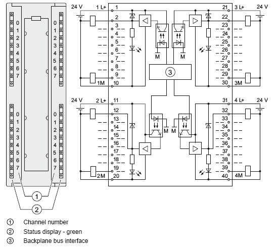 6es7322 1bl00 0aa0 on wiring diagram plc