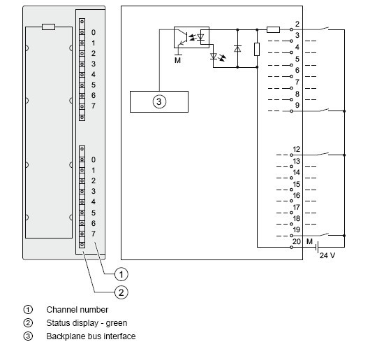 14 profibus connector sm 321 6es7 321-1bl00-0aa0 wiring diagram at gsmx.co