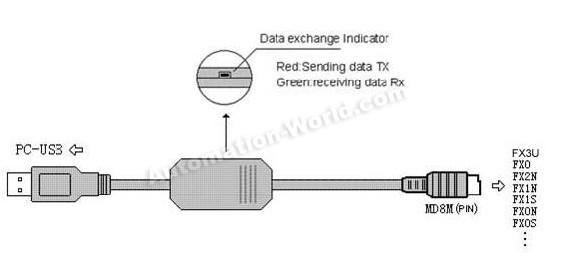 Profibus Connector » Mitsubishi PLC programming cable