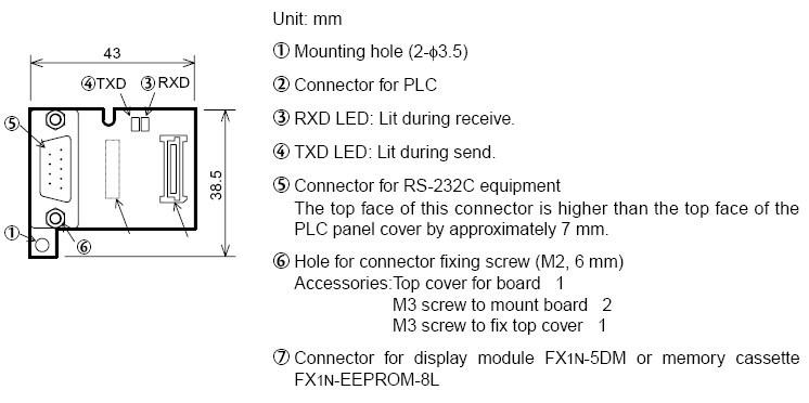 Profibus Connector » Mitsubishi FX1N