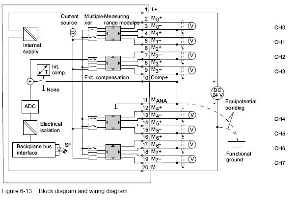 input module wiring diagram input jack wiring diagram les paul profibus connector » blog archive » 6es7331-7kf02-0ab0 ...