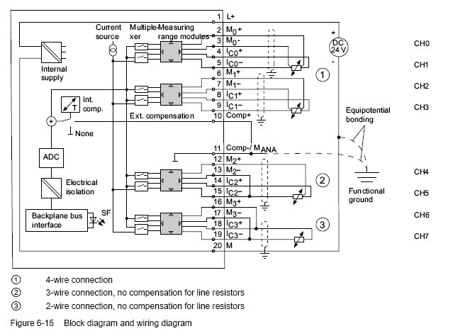 Rtd phase motor wiring diagrams free engine image