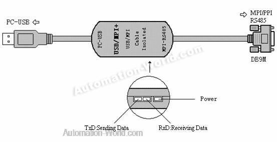 Phenomenal Profibus Connector Pc Adapter Usb Wiring Digital Resources Sulfshebarightsorg