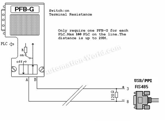 profibus connector 187 siemens cable